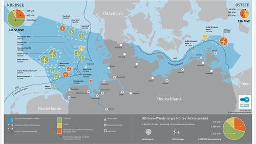 © Stiftung Offshore Windenergie