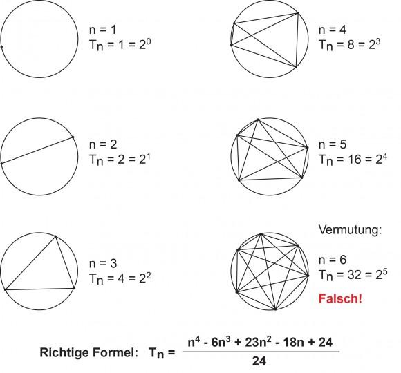 zon-mathe-kreissegmente