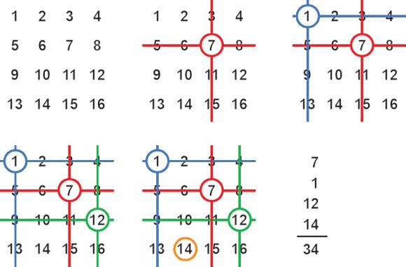 Ein Mathe-Trick für faule Zauberer
