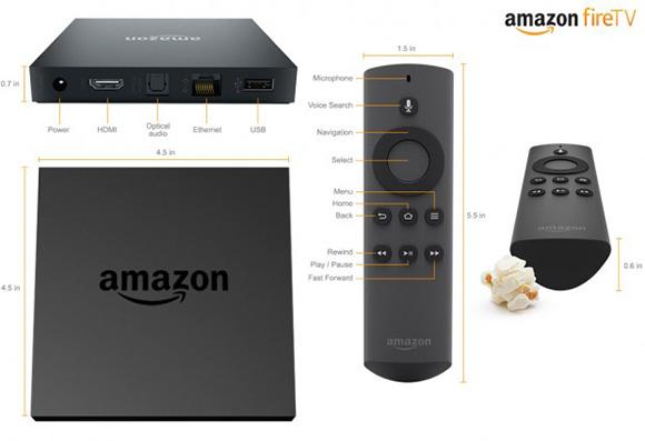 Die Anschlüsse des Fire TV (Bild: Amazon)