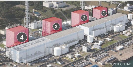Status der reaktoren im akw fukushima 1