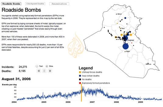 Irak Protokolle Aljazeera slider