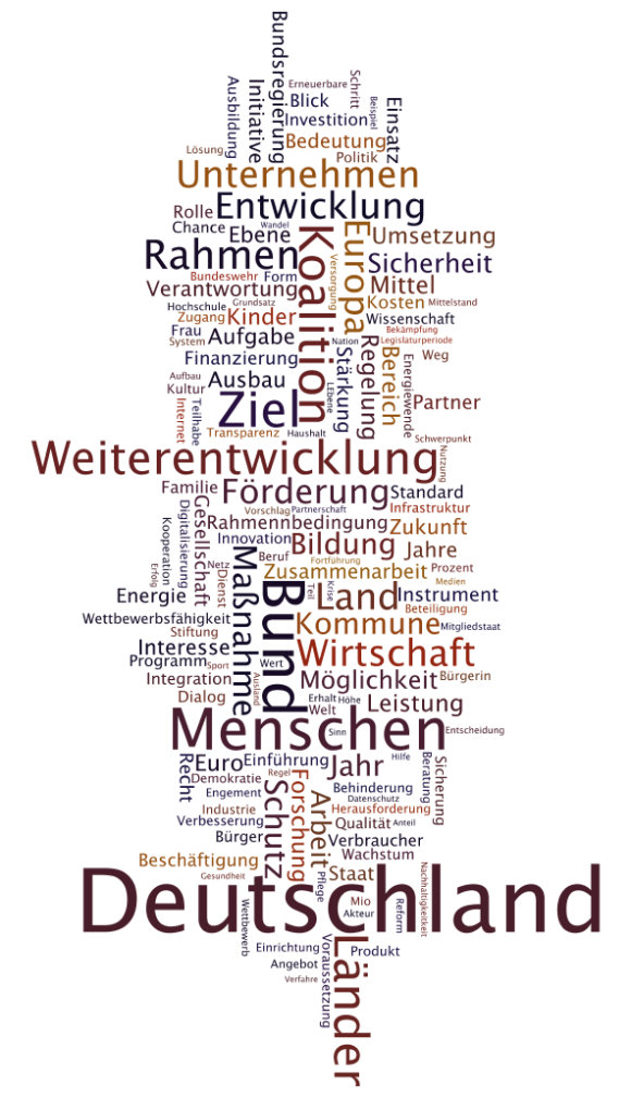 Koalitionsvertrag2013_Wordle
