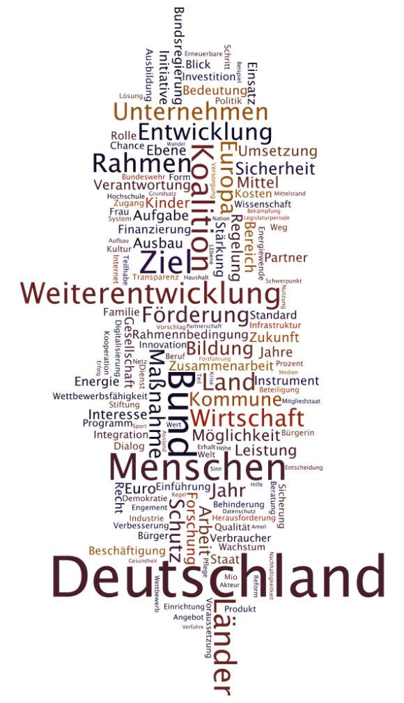Koalitionsvertrag2013_Wordle