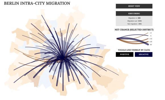 Blaue Pfeile zeigen Menschen, die aus Kreuzberg wegziehen, braune Pfeile zeigen Zuzügler, Quelle: mappable.info