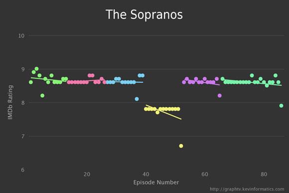 sopranos1