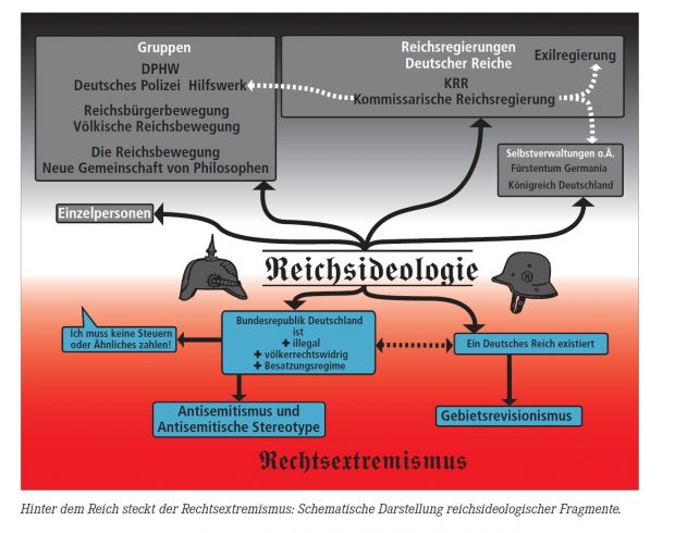 reichs_aas