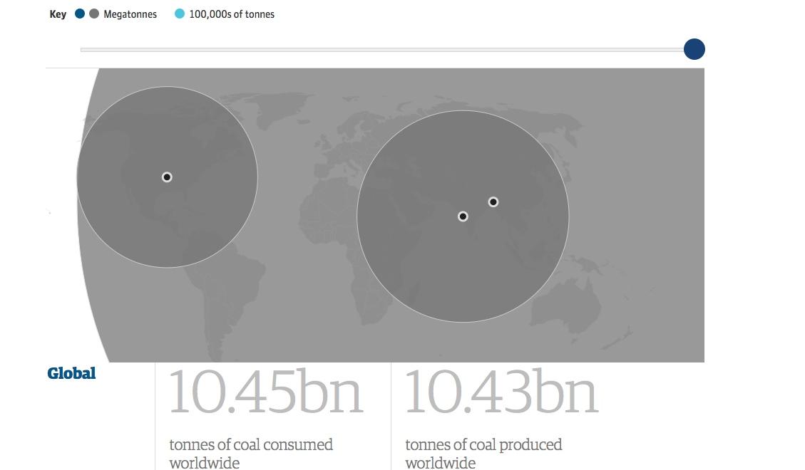 Screenshot der interaktiven Guardian-Infografik. Klicken Sie auf das Bild, um zur Grafik zu gelangen.