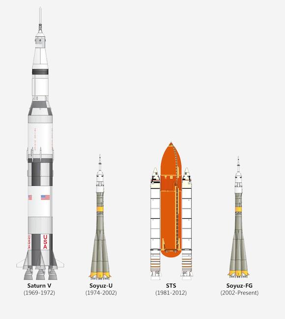 Ausschnitt Grafik Raumfahrt
