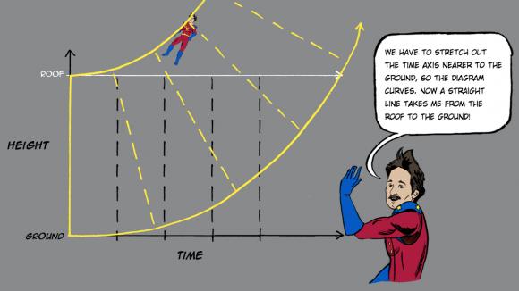 ScienceMag_Relativitätstheorie