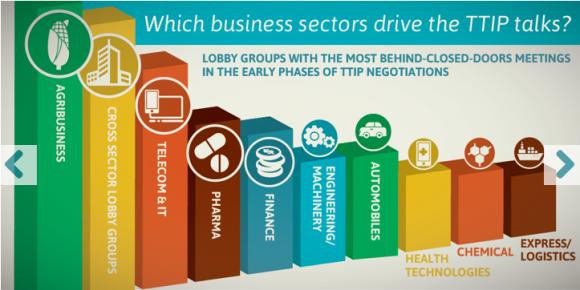 TTIP: Im Paradies der Lobbyisten