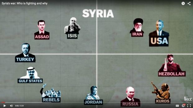 Syrien: 250.000 Tote in fünf Minuten