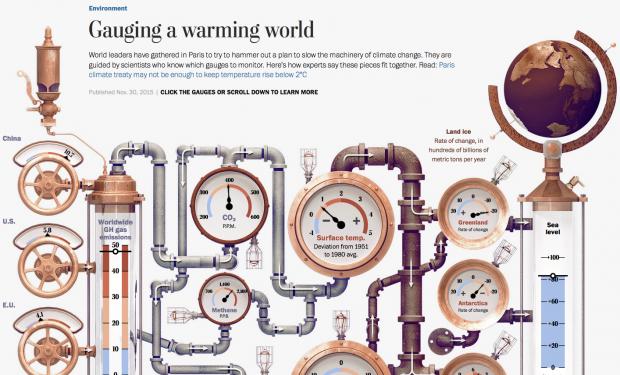 Die Klimawandel-Maschine