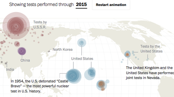 Spätzünder Nordkorea - 70 Jahre Atomtests