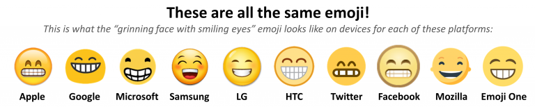 Auch ein Emoji kann missverstanden werden, wie eine Studie der University of Minnesota zeigt.