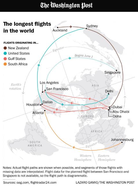 Die längsten Flugrouten der Welt