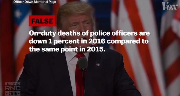 Donald Trump und die halben Wahrheiten