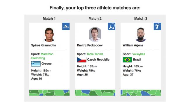 Olympionik in nur drei Klicks