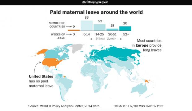 In fast allen Ländern der Welt gibt es Mutterschutz