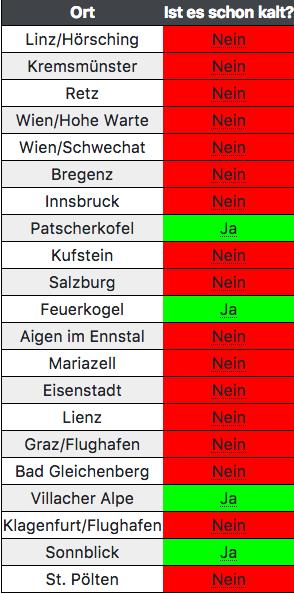 Das Vermummungsverbot in Österreich macht auch vor Schals keinen Halt